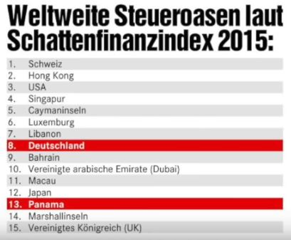 Steueroasen-weltweit